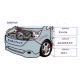 防電磁波輻射 節能環保 (汽車專用)